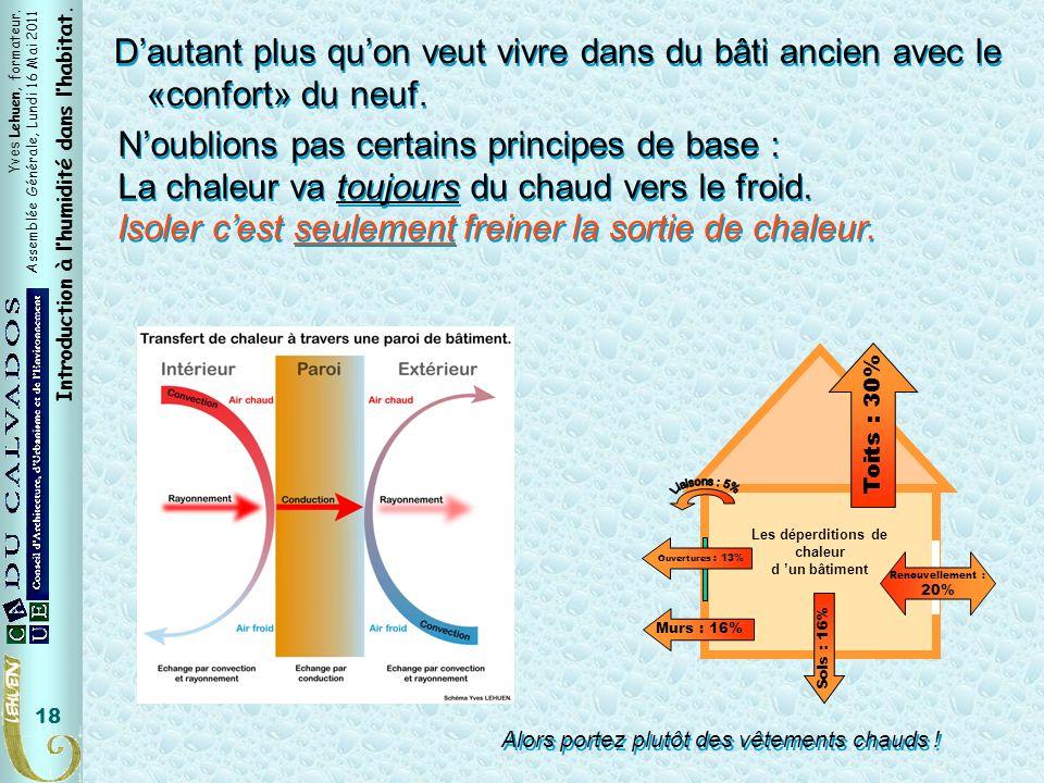 Yves Lehuen, formateur. Assemblée Générale, Lundi 16 Mai 2011 Introduction à lhumidité dans lhabitat. 18 Noublions pas certains principes de base : La
