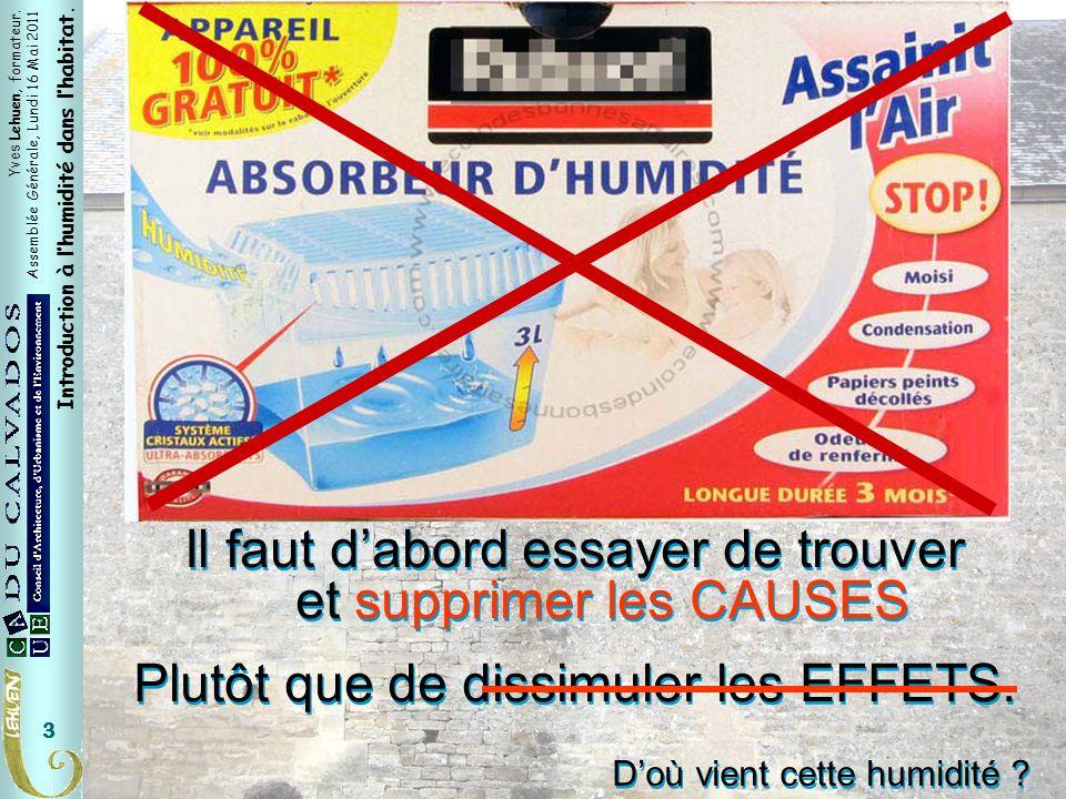 Yves Lehuen, formateur. Assemblée Générale, Lundi 16 Mai 2011 Introduction à lhumidité dans lhabitat. 3 Lhypothèse de travail Lenvironnement et Les co