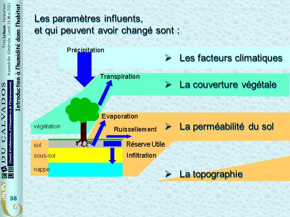 Yves Lehuen, formateur. Assemblée Générale, Lundi 16 Mai 2011 Introduction à lhumidité dans lhabitat. 38 Les paramètres influents, et qui peuvent avoi