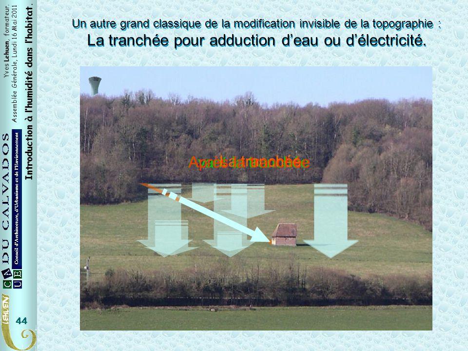 Yves Lehuen, formateur. Assemblée Générale, Lundi 16 Mai 2011 Introduction à lhumidité dans lhabitat. 44 Un autre grand classique de la modification i