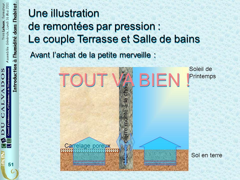 Yves Lehuen, formateur. Assemblée Générale, Lundi 16 Mai 2011 Introduction à lhumidité dans lhabitat. 51 Une illustration de remontées par pression :