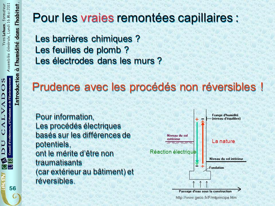 Yves Lehuen, formateur. Assemblée Générale, Lundi 16 Mai 2011 Introduction à lhumidité dans lhabitat. 56 Pour les vraies remontées capillaires : Pour