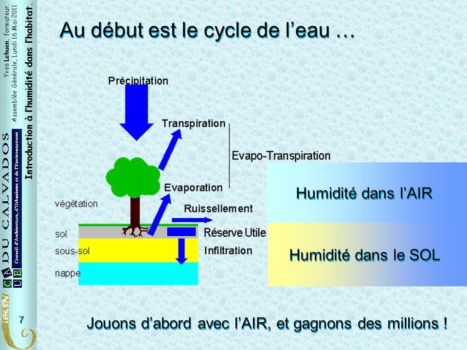 Yves Lehuen, formateur. Assemblée Générale, Lundi 16 Mai 2011 Introduction à lhumidité dans lhabitat. 7 Au début est le cycle de leau … Humidité dans