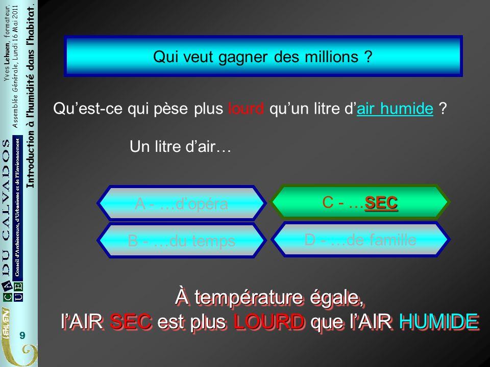 Yves Lehuen, formateur. Assemblée Générale, Lundi 16 Mai 2011 Introduction à lhumidité dans lhabitat. 9 Qui veut gagner des millions ? Quest-ce qui pè
