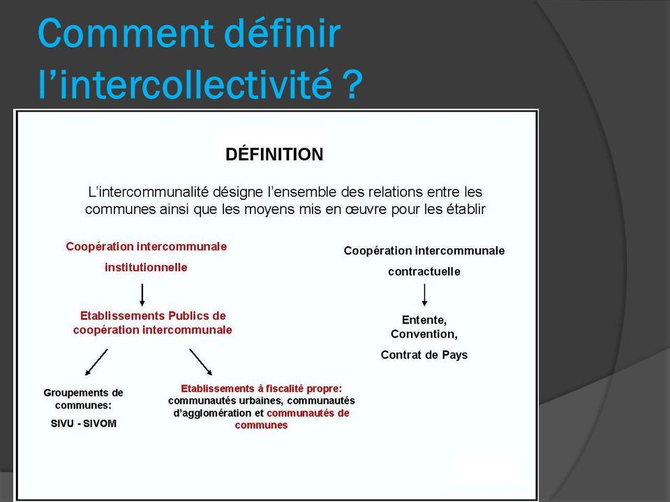 Comment définir lintercollectivité ?