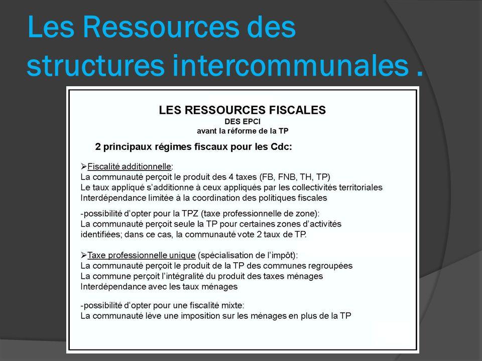 Les Ressources des structures intercommunales.