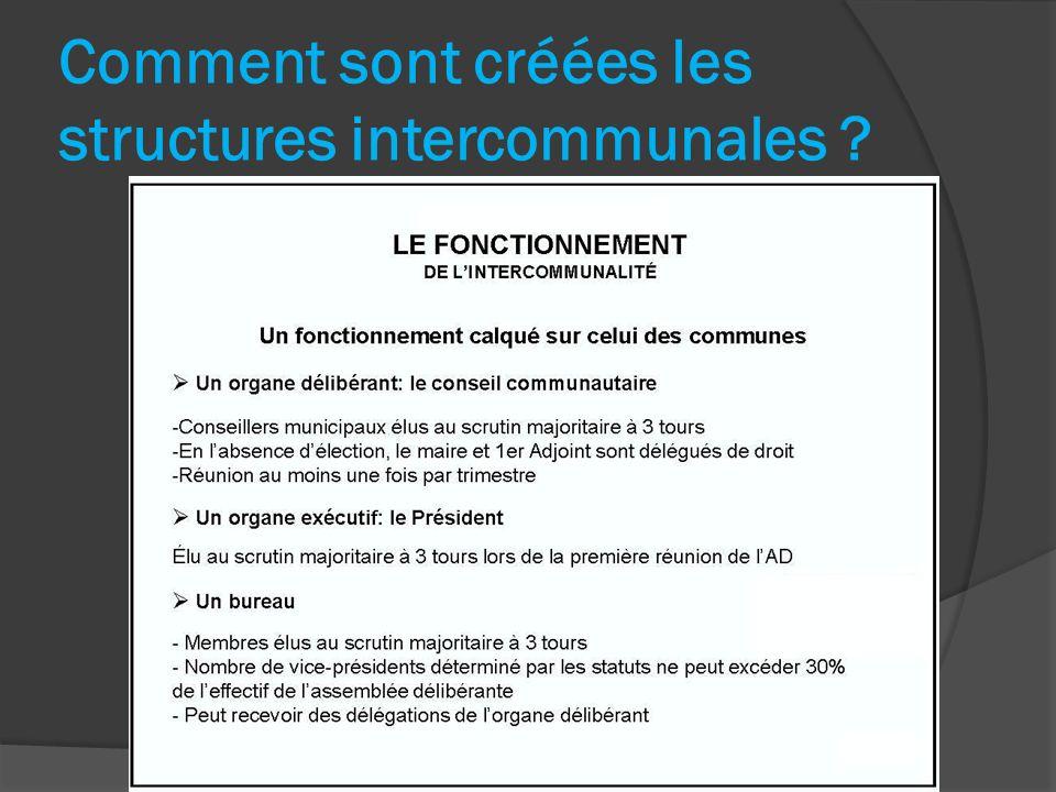 Comment sont créées les structures intercommunales ?