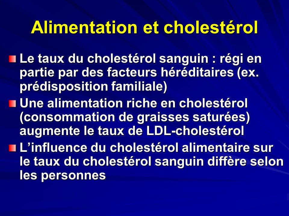 Alimentation et cholestérol Le taux du cholestérol sanguin : régi en partie par des facteurs héréditaires (ex. prédisposition familiale) Une alimentat