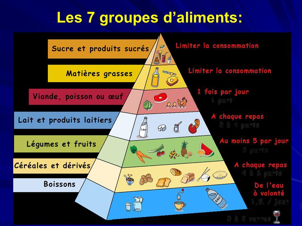 Les 7 groupes daliments: