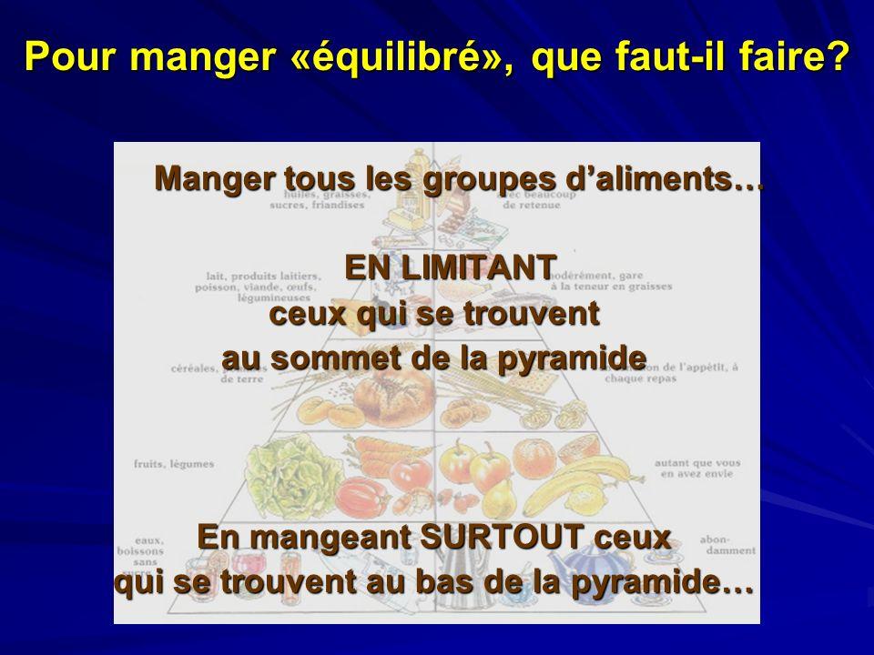 Pour manger «équilibré», que faut-il faire? Manger tous les groupes daliments… Manger tous les groupes daliments… EN LIMITANT ceux qui se trouvent au