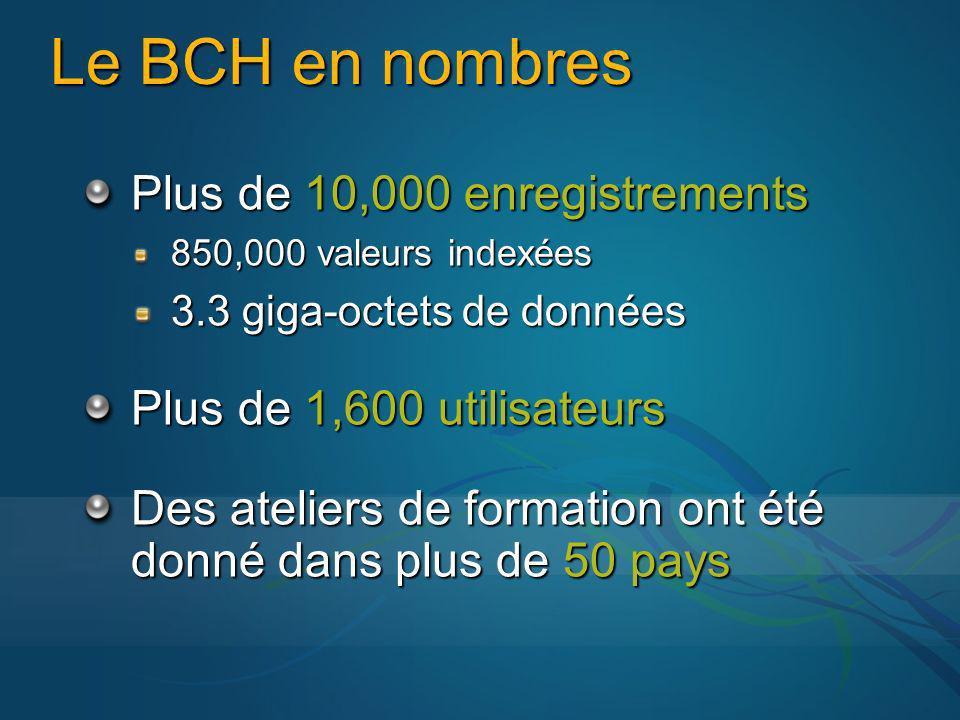 Le BCH en nombres Plus de 10,000 enregistrements 850,000 valeurs indexées 3.3 giga-octets de données Plus de 1,600 utilisateurs Des ateliers de formation ont été donné dans plus de 50 pays