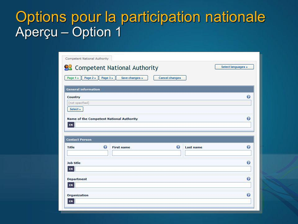 Options pour la participation nationale Aperçu – Option 1