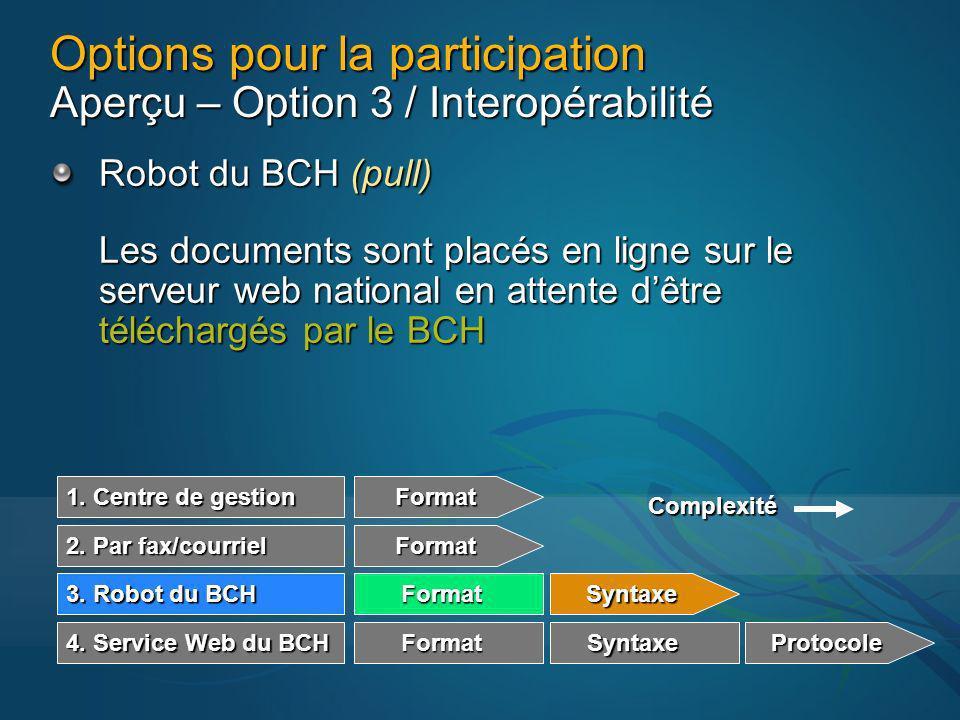 Options pour la participation Aperçu – Option 3 / Interopérabilité Robot du BCH (pull) Les documents sont placés en ligne sur le serveur web national en attente dêtre téléchargés par le BCH Format Format Format Syntaxe SyntaxeProtocole 3.