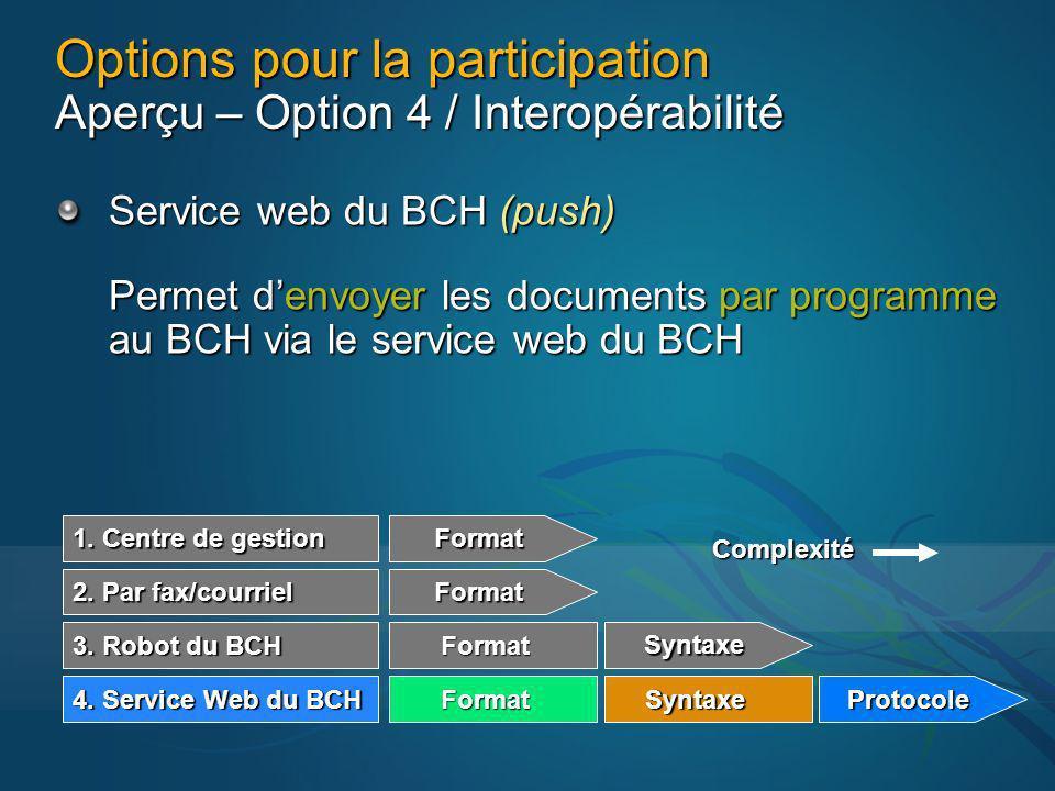 Options pour la participation Aperçu – Option 4 / Interopérabilité Service web du BCH (push) Permet denvoyer les documents par programme au BCH via le service web du BCH Format Format Format Syntaxe SyntaxeProtocole 3.
