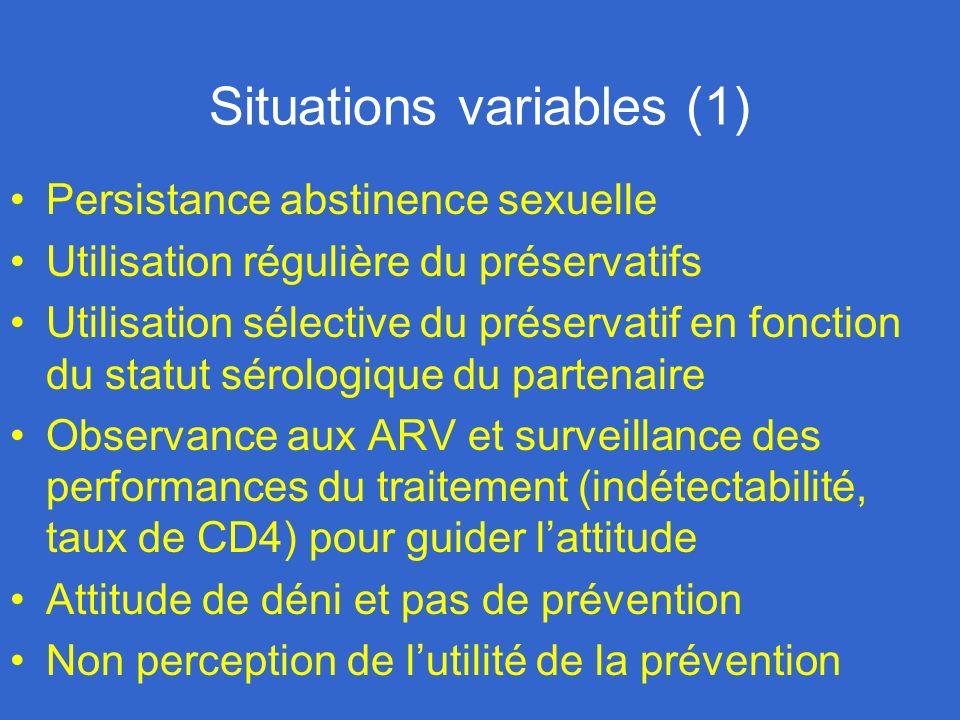 Situations variables (1) Persistance abstinence sexuelle Utilisation régulière du préservatifs Utilisation sélective du préservatif en fonction du sta
