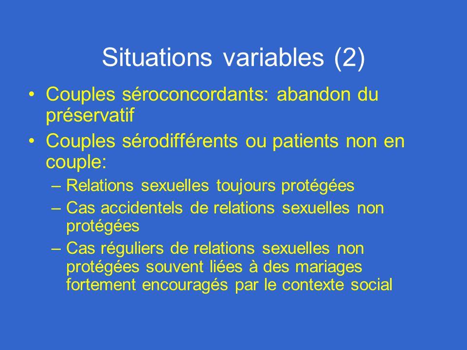 Situations variables (2) Couples séroconcordants: abandon du préservatif Couples sérodifférents ou patients non en couple: –Relations sexuelles toujou