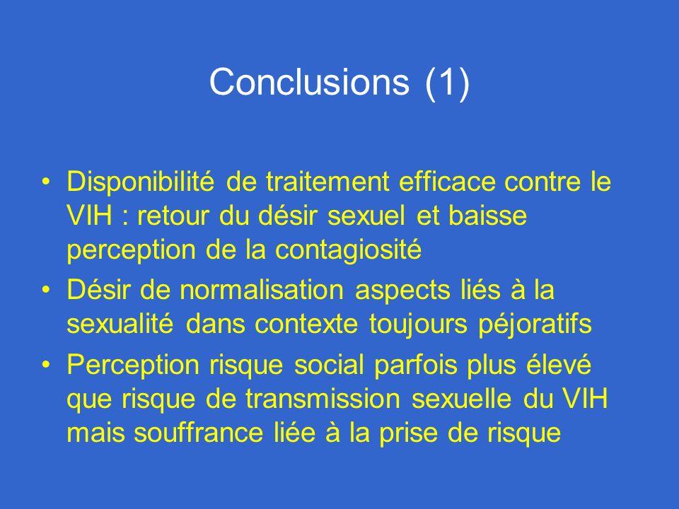 Conclusions (1) Disponibilité de traitement efficace contre le VIH : retour du désir sexuel et baisse perception de la contagiosité Désir de normalisa