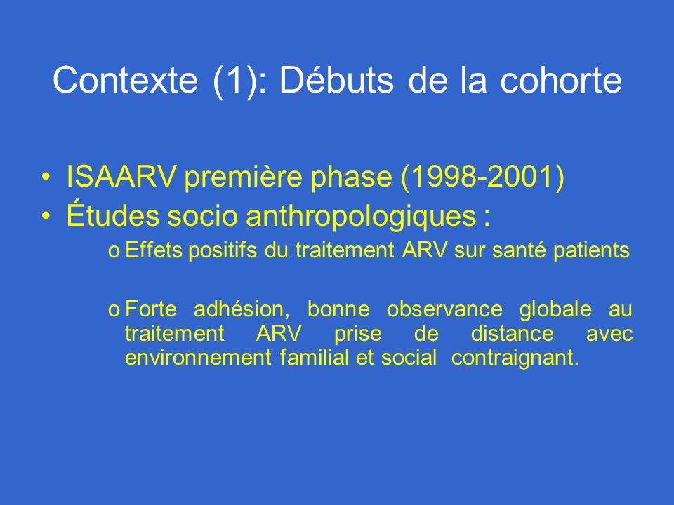 Contexte (1): Débuts de la cohorte ISAARV première phase (1998-2001) Études socio anthropologiques : oEffets positifs du traitement ARV sur santé pati