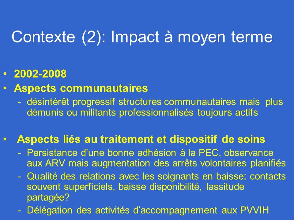 Contexte (2): Impact à moyen terme 2002-2008 Aspects communautaires -désintérêt progressif structures communautaires mais plus démunis ou militants pr
