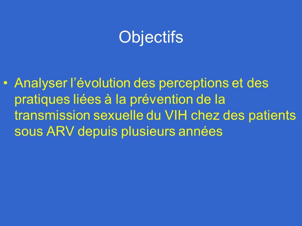 Objectifs Analyser lévolution des perceptions et des pratiques liées à la prévention de la transmission sexuelle du VIH chez des patients sous ARV dep