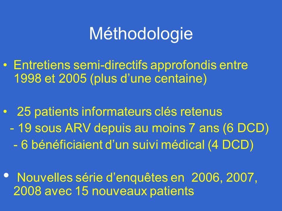 Méthodologie Entretiens semi-directifs approfondis entre 1998 et 2005 (plus dune centaine) 25 patients informateurs clés retenus - 19 sous ARV depuis