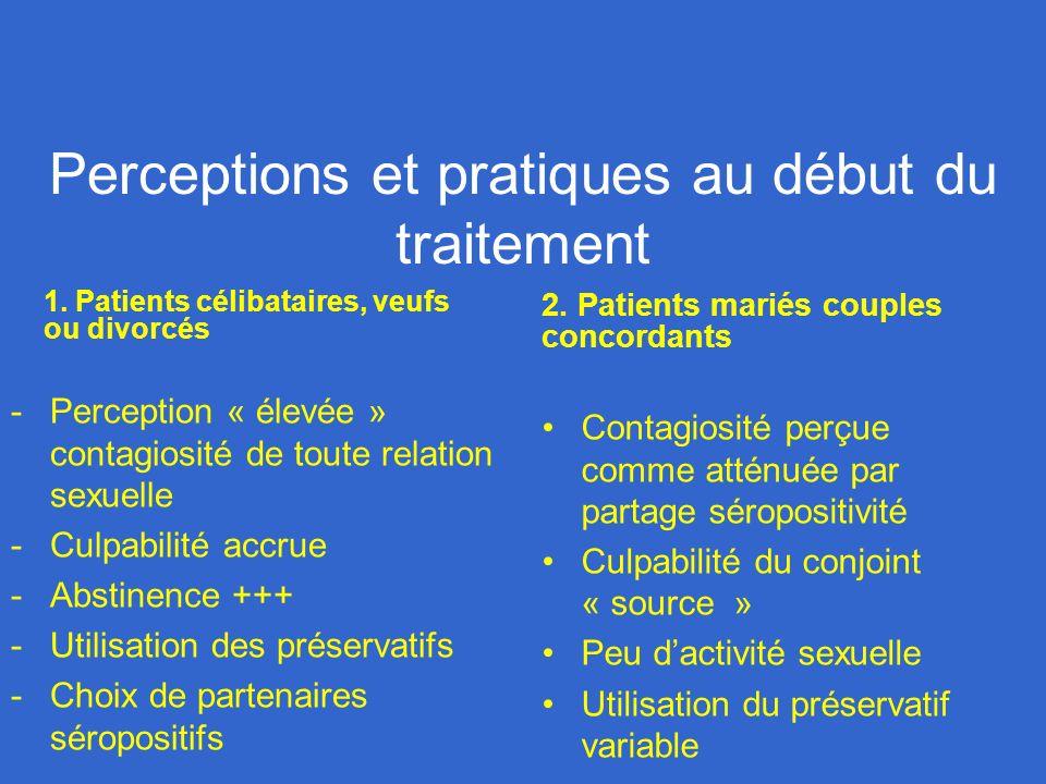 Perceptions et pratiques au début du traitement chez couples sérodifférents -Perception « élevée » contagiosité de toute relation sexuelle -Culpabilité accrue -Abstinence +++ -Utilisation des préservatifs variable en fonction du partage de linformation mais plus fréquente si partenaire informé
