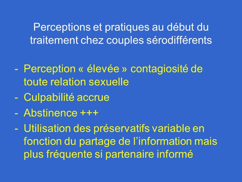Evolution perceptions et pratiques (1) - Reviviscence progressive désir sexuel, normalisation des activités sexuelles devenues moins culpabilisantes - Baisse perception contagiosité VIH par efficacité traitement: « je suis devenue indétectable » - Manque de connaissances précises sur risque de transmission VIH associé aux ARV mais diffusion dinformation sur baisse du risque