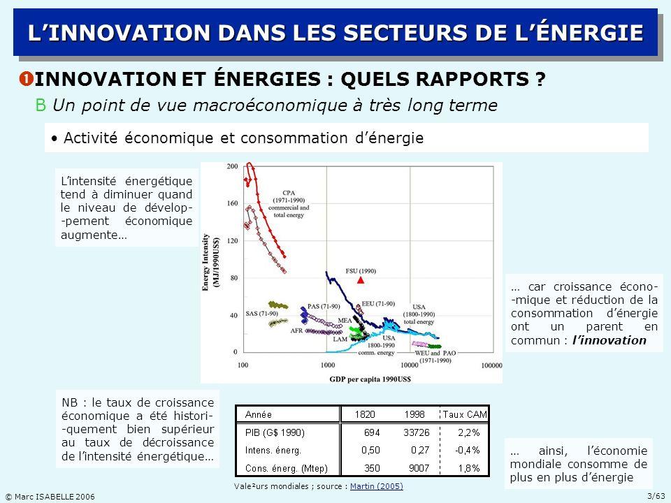 © Marc ISABELLE 2006 24/63 Ž LA RÉVOLUTION TECHNOLOGIQUE EN E&P DHYDROCARBURES LINNOVATION DANS LES SECTEURS DE LÉNERGIE C DEUX RÉGIMES TECHNOLOGIQUES DIFFÉRENCIÉS : PRATIQUE 1947-1969 : on recense 103 innovations en E&P dhydrocarbures (4,48 / an) 1970-1990 : 102 (4,86 / an) (Bourgeois, 1999) 1947-1969 : on recense 3 innovations majeures en E&P dhydrocarbures 1970-1995 : 6 (Bourgeois, 1999) Côté inputs : les investissements de Recherche & Développement 1950-1970 : période de basses eaux pour la R&D pétrolière Côté outputs : le comptage des innovations 1973-1985 : investissements de R&D de lindustrie pétrolière américaine x 2,3 (Boy de la Tour, 1999) pas saisissant .