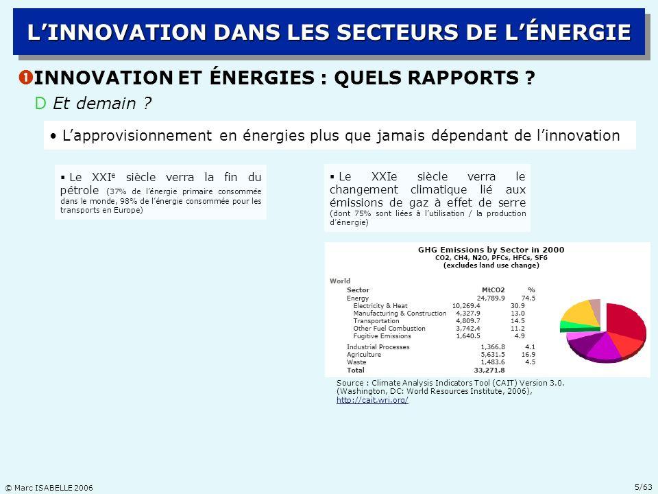 © Marc ISABELLE 2006 46/63 Les officiels danois voient grand… et échouent LINNOVATION DANS LES SECTEURS DE LÉNERGIE C UN SYSTÈME NATIONAL DE RECHERCHE ET DINNOVATION ORIGINAL  LE LEADERSHIP DANOIS DANS LÉOLIEN 1977 : Danemark lance un programme de R&D (Wind Power Programme) sur le modèle des Etats-Unis et en coopération avec eux pour développer des turbines géantes et ultra-innovantes en sappuyant sur des grandes entreprises danoises, sur le Risoe National Lab (jusquici responsable de la R&D nucléaire) et sur la Technical University of Denmark mêmes problèmes quaux Etats-Unis + problèmes supplémentaires de manque de financement (ex.