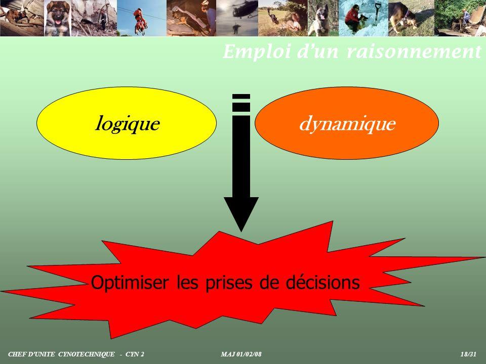 logiquedynamique Optimiser les prises de décisions Emploi dun raisonnement CHEF DUNITE CYNOTECHNIQUE - CYN 2 MAJ 01/02/08 18/31