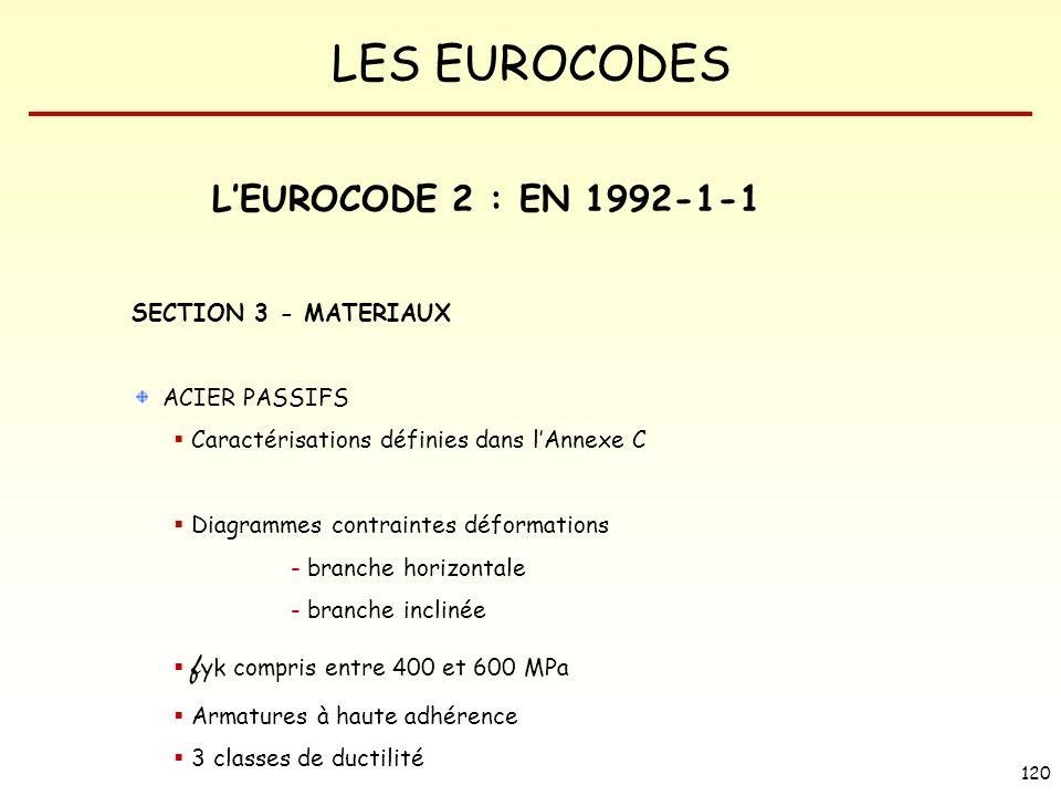 LES EUROCODES 120 LEUROCODE 2 : EN 1992-1-1 SECTION 3 - MATERIAUX ACIER PASSIFS Caractérisations définies dans lAnnexe C Diagrammes contraintes déform