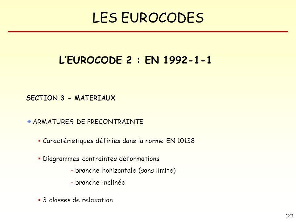 LES EUROCODES 121 LEUROCODE 2 : EN 1992-1-1 SECTION 3 - MATERIAUX ARMATURES DE PRECONTRAINTE Caractéristiques définies dans la norme EN 10138 Diagramm