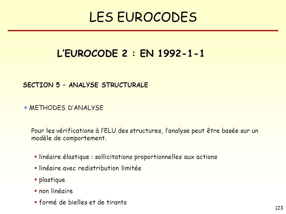 LES EUROCODES 123 LEUROCODE 2 : EN 1992-1-1 SECTION 5 – ANALYSE STRUCTURALE METHODES DANALYSE Pour les vérifications à lELU des structures, lanalyse p