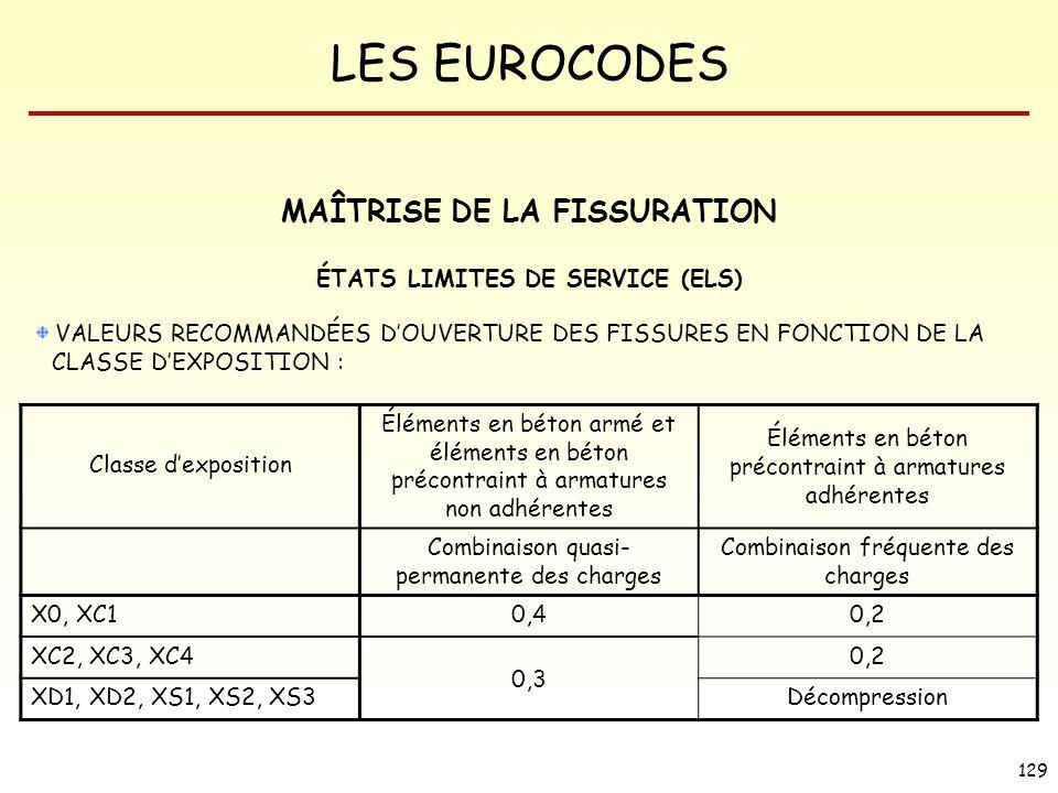 LES EUROCODES 129 MAÎTRISE DE LA FISSURATION ÉTATS LIMITES DE SERVICE (ELS) VALEURS RECOMMANDÉES DOUVERTURE DES FISSURES EN FONCTION DE LA CLASSE DEXP