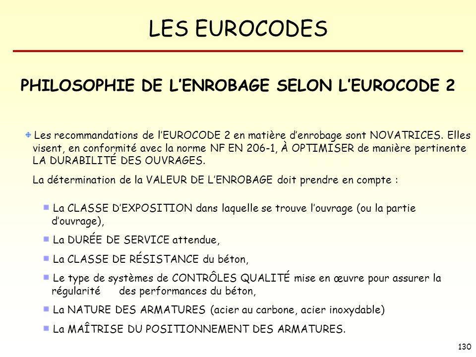 LES EUROCODES 130 Les recommandations de lEUROCODE 2 en matière denrobage sont NOVATRICES. Elles visent, en conformité avec la norme NF EN 206-1, À OP