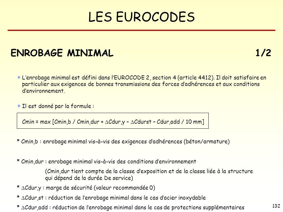 LES EUROCODES 132 Lenrobage minimal est défini dans lEUROCODE 2, section 4 (article 4412). Il doit satisfaire en particulier aux exigences de bonnes t