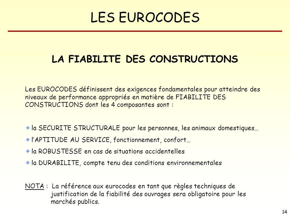 LES EUROCODES 14 LA FIABILITE DES CONSTRUCTIONS Les EUROCODES définissent des exigences fondamentales pour atteindre des niveaux de performance approp
