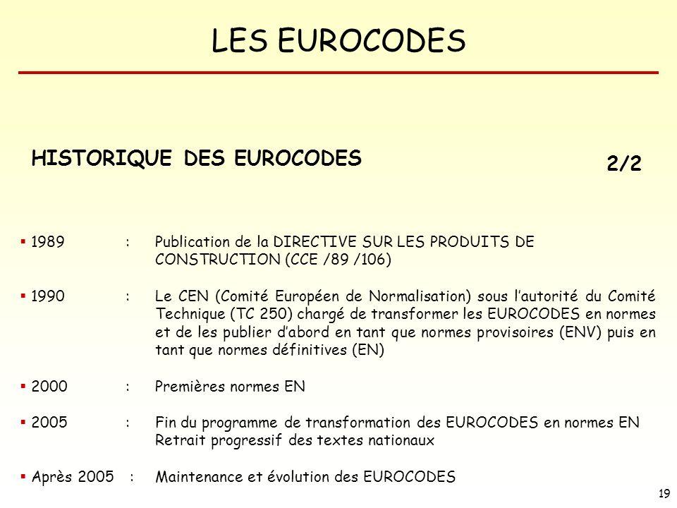 LES EUROCODES 19 HISTORIQUE DES EUROCODES 1989 : Publication de la DIRECTIVE SUR LES PRODUITS DE CONSTRUCTION (CCE /89 /106) 1990 : Le CEN (Comité Eur
