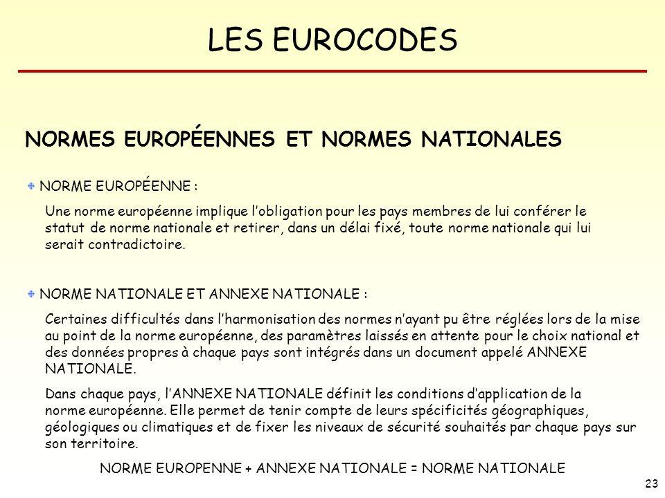 LES EUROCODES 23 NORMES EUROPÉENNES ET NORMES NATIONALES NORME EUROPÉENNE : Une norme européenne implique lobligation pour les pays membres de lui con