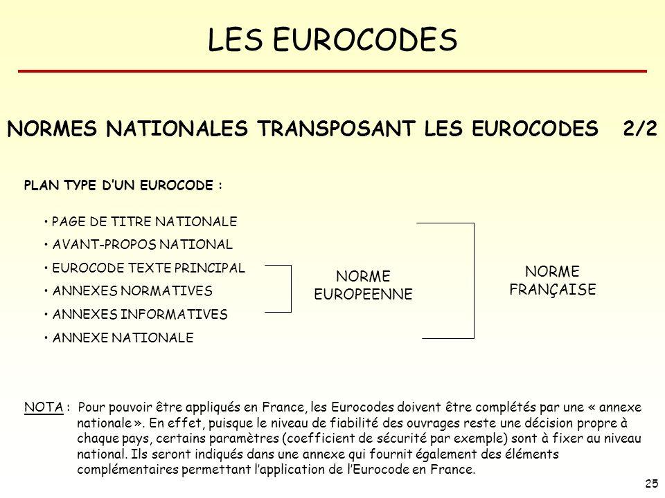 LES EUROCODES 25 NORMES NATIONALES TRANSPOSANT LES EUROCODES2/2 PLAN TYPE DUN EUROCODE : PAGE DE TITRE NATIONALE AVANT-PROPOS NATIONAL EUROCODE TEXTE