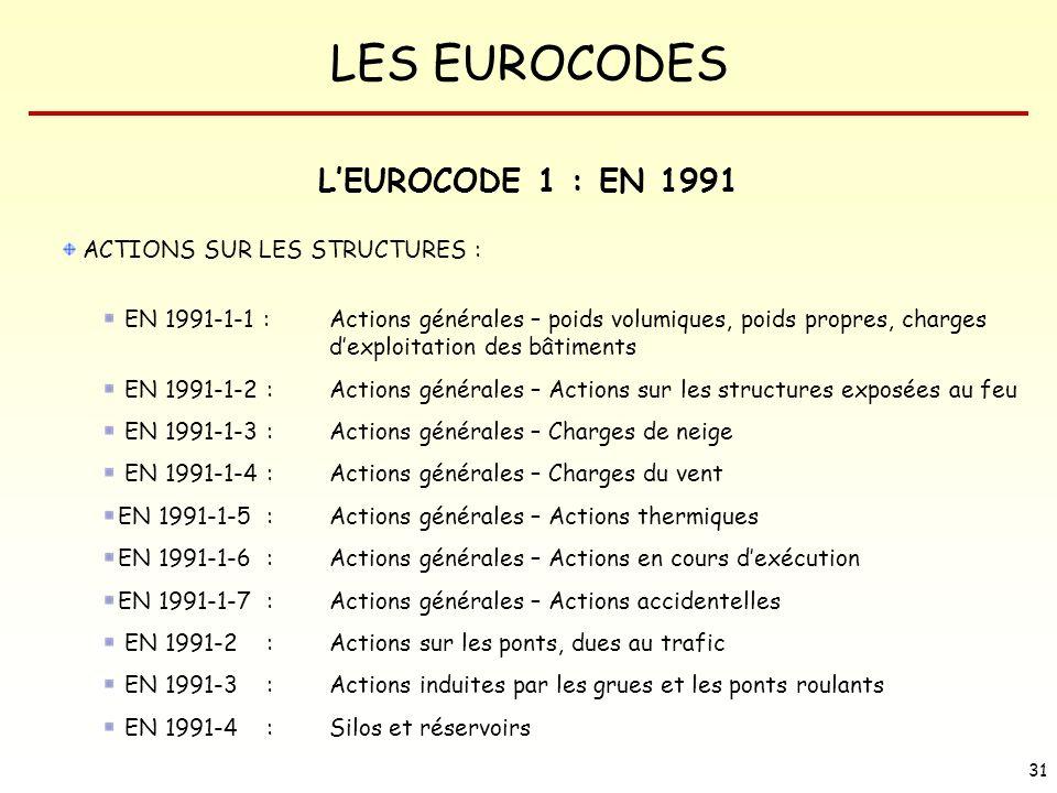 LES EUROCODES 31 LEUROCODE 1 : EN 1991 ACTIONS SUR LES STRUCTURES : EN 1991-1-1 : Actions générales – poids volumiques, poids propres, charges dexploi