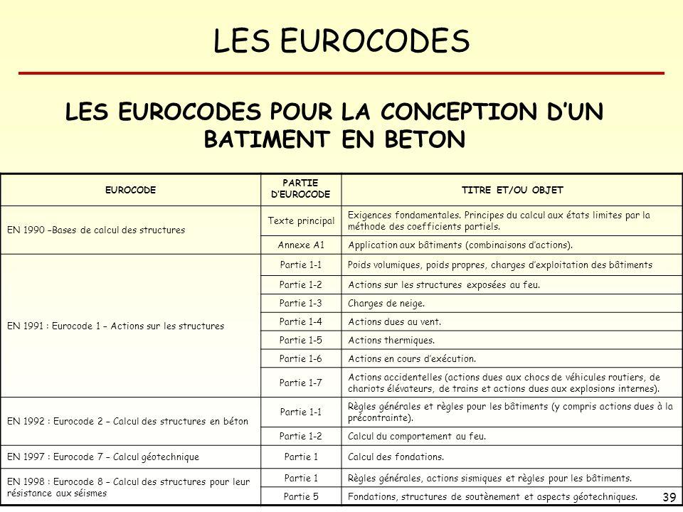 LES EUROCODES 39 LES EUROCODES POUR LA CONCEPTION DUN BATIMENT EN BETON EUROCODE PARTIE DEUROCODE TITRE ET/OU OBJET EN 1990 –Bases de calcul des struc