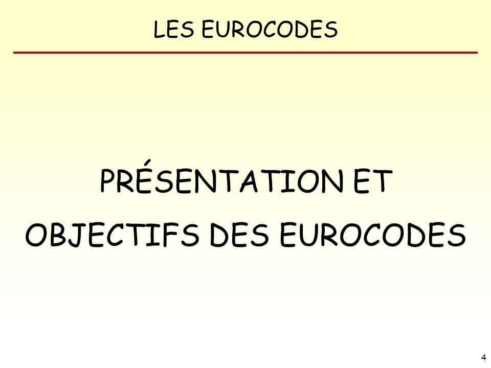 LES EUROCODES 25 NORMES NATIONALES TRANSPOSANT LES EUROCODES2/2 PLAN TYPE DUN EUROCODE : PAGE DE TITRE NATIONALE AVANT-PROPOS NATIONAL EUROCODE TEXTE PRINCIPAL ANNEXES NORMATIVES ANNEXES INFORMATIVES ANNEXE NATIONALE NOTA : Pour pouvoir être appliqués en France, les Eurocodes doivent être complétés par une « annexe nationale ».