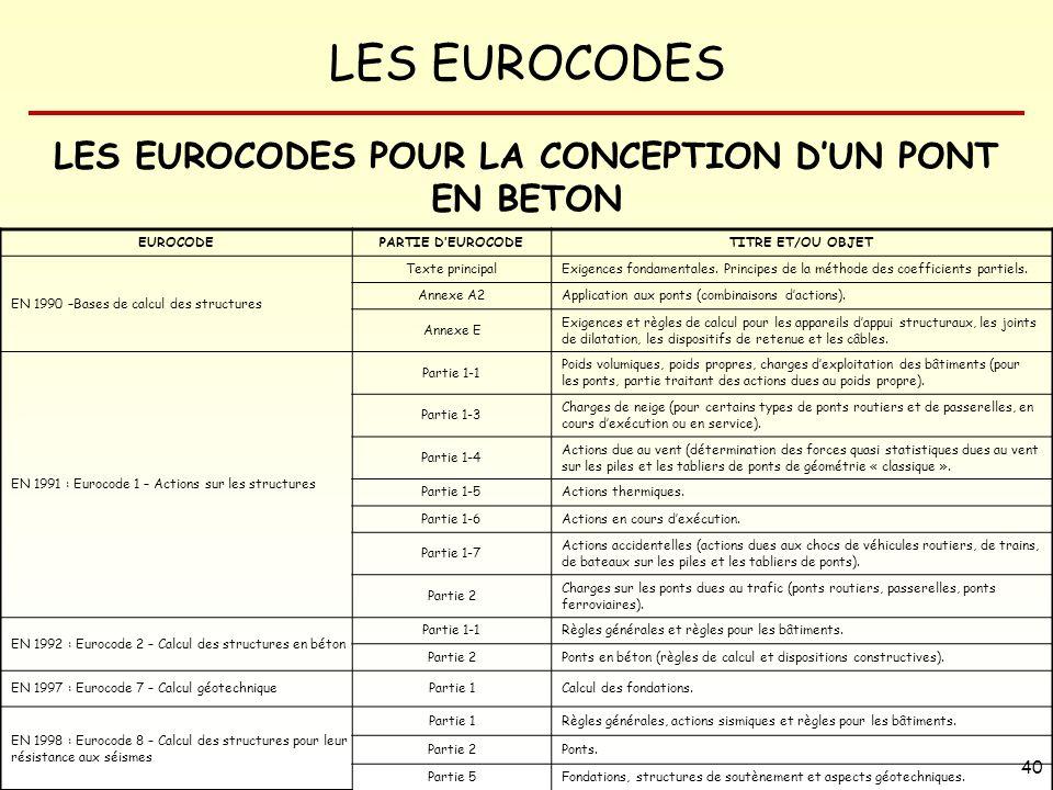 LES EUROCODES 40 LES EUROCODES POUR LA CONCEPTION DUN PONT EN BETON EUROCODEPARTIE DEUROCODETITRE ET/OU OBJET EN 1990 –Bases de calcul des structures