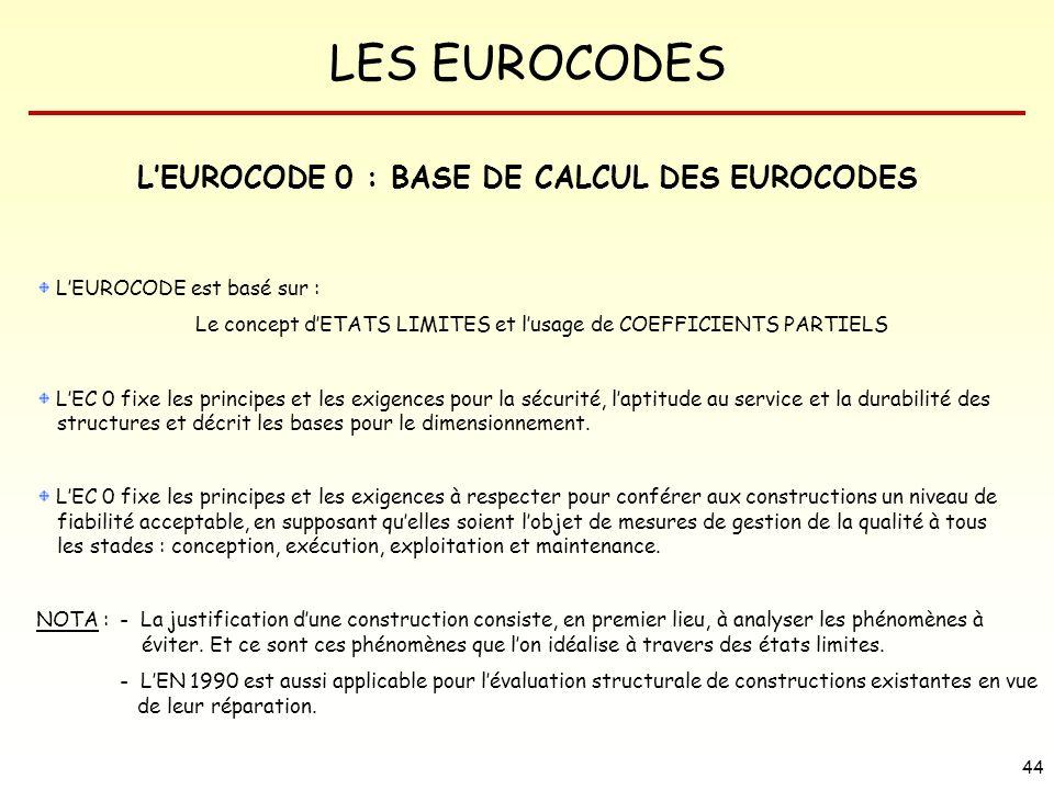 LES EUROCODES 44 LEUROCODE 0 : BASE DE CALCUL DES EUROCODES LEUROCODE est basé sur : Le concept dETATS LIMITES et lusage de COEFFICIENTS PARTIELS LEC