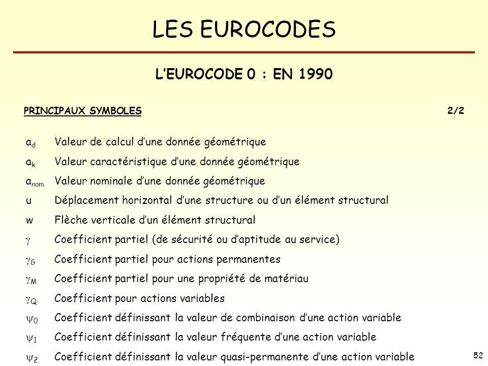 LES EUROCODES 52 LEUROCODE 0 : EN 1990 PRINCIPAUX SYMBOLES2/2 a d Valeur de calcul dune donnée géométrique a k Valeur caractéristique dune donnée géom