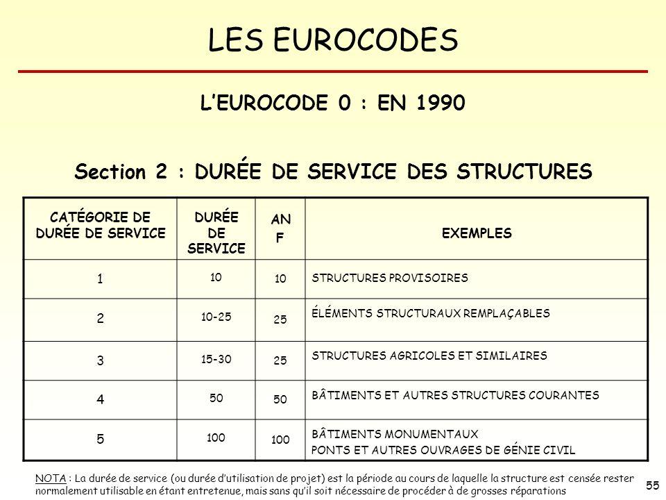 LES EUROCODES 55 Section 2 : DURÉE DE SERVICE DES STRUCTURES CATÉGORIE DE DURÉE DE SERVICE DURÉE DE SERVICE AN F EXEMPLES 1 10 STRUCTURES PROVISOIRES