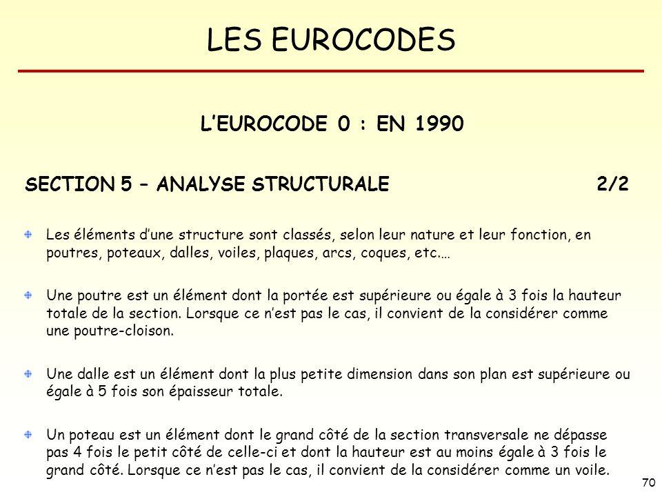 LES EUROCODES 70 Les éléments dune structure sont classés, selon leur nature et leur fonction, en poutres, poteaux, dalles, voiles, plaques, arcs, coq