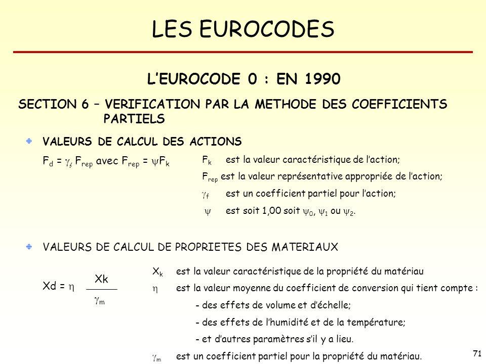 LES EUROCODES 71 VALEURS DE CALCUL DES ACTIONS F d = f F rep avec F rep = F k VALEURS DE CALCUL DE PROPRIETES DES MATERIAUX Xd = SECTION 6 – VERIFICAT
