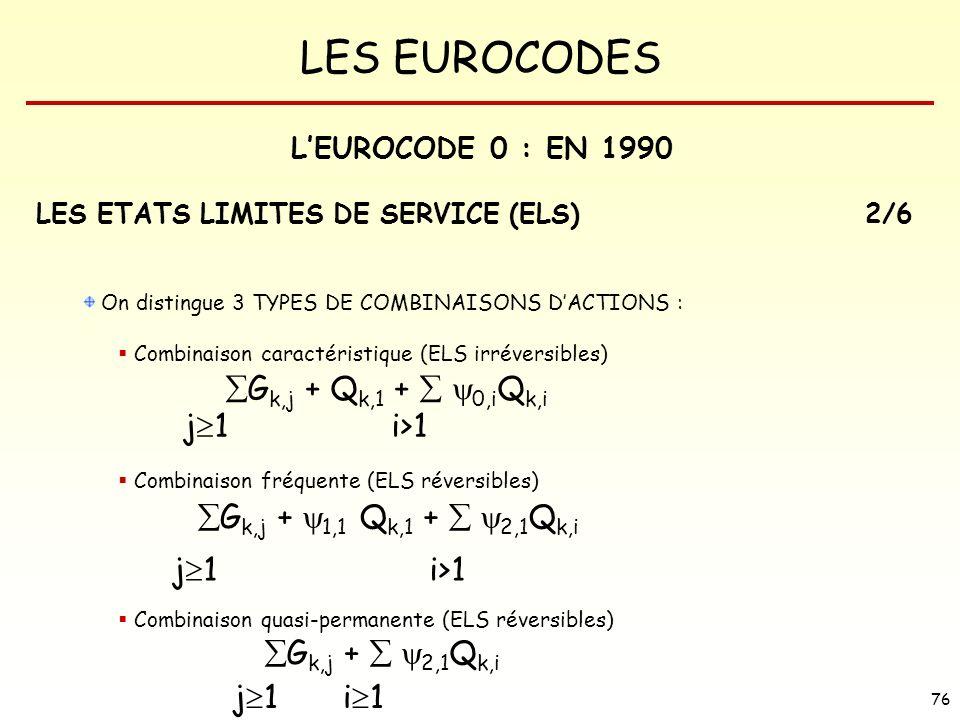 LES EUROCODES 76 LES ETATS LIMITES DE SERVICE (ELS)2/6 On distingue 3 TYPES DE COMBINAISONS DACTIONS : Combinaison caractéristique (ELS irréversibles)